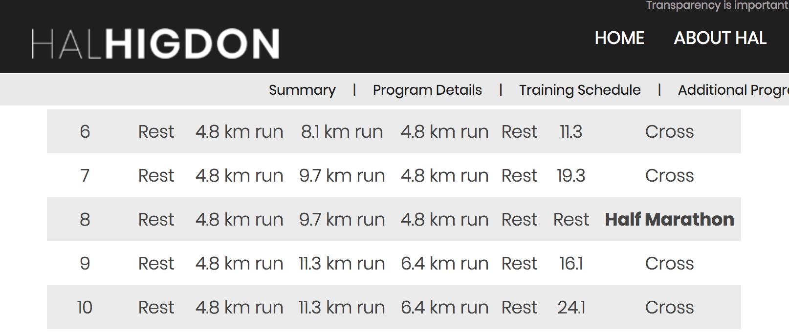 Hal Higdon marathon training
