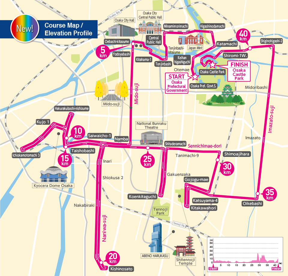 Osaka Marathon 2019 Course Map